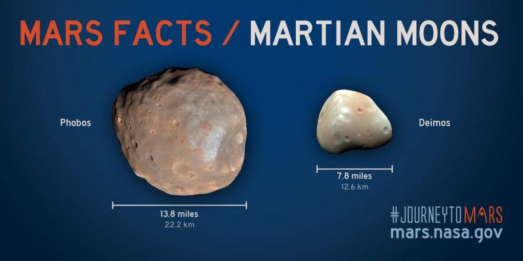 حقایق جالب درباره مریخ
